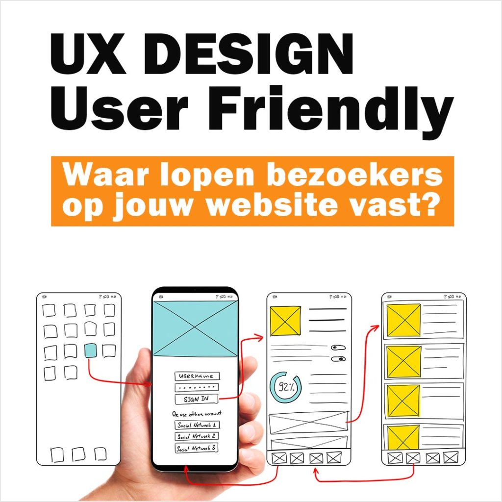 ux design is user experience webdesign